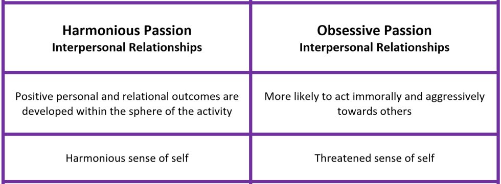 H&O Slide Interpersonal Relationships