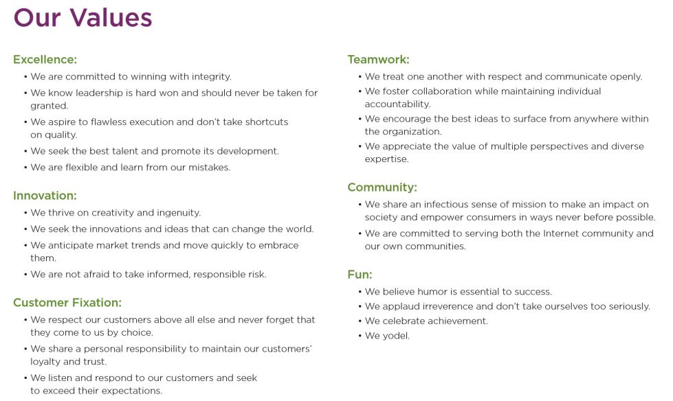 Yahoo values
